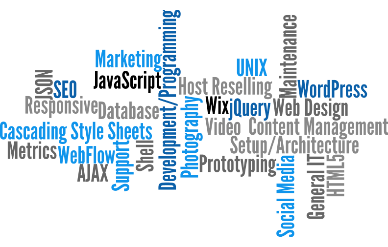 image of Services Word Cloud